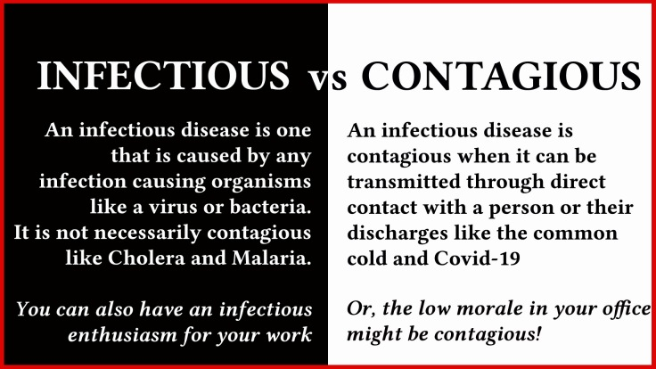 Infectious vs Contagious